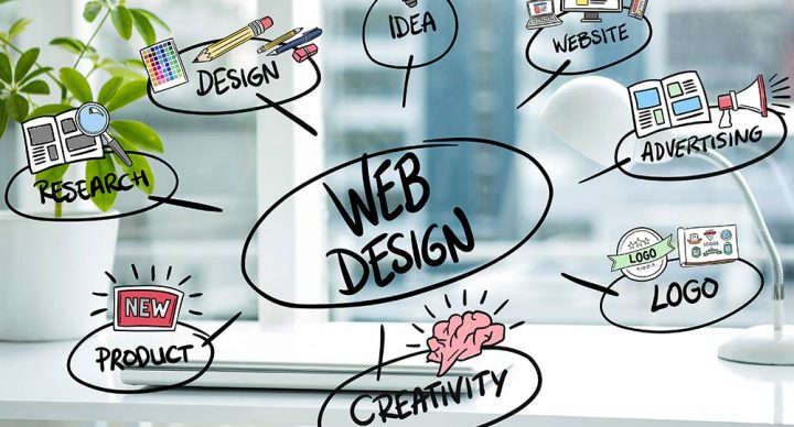 website design in nairobi